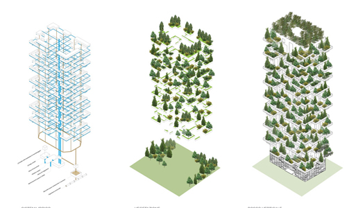 Estructura Bosco Verticale, The Best in design, Stefano Boeri, diseñador